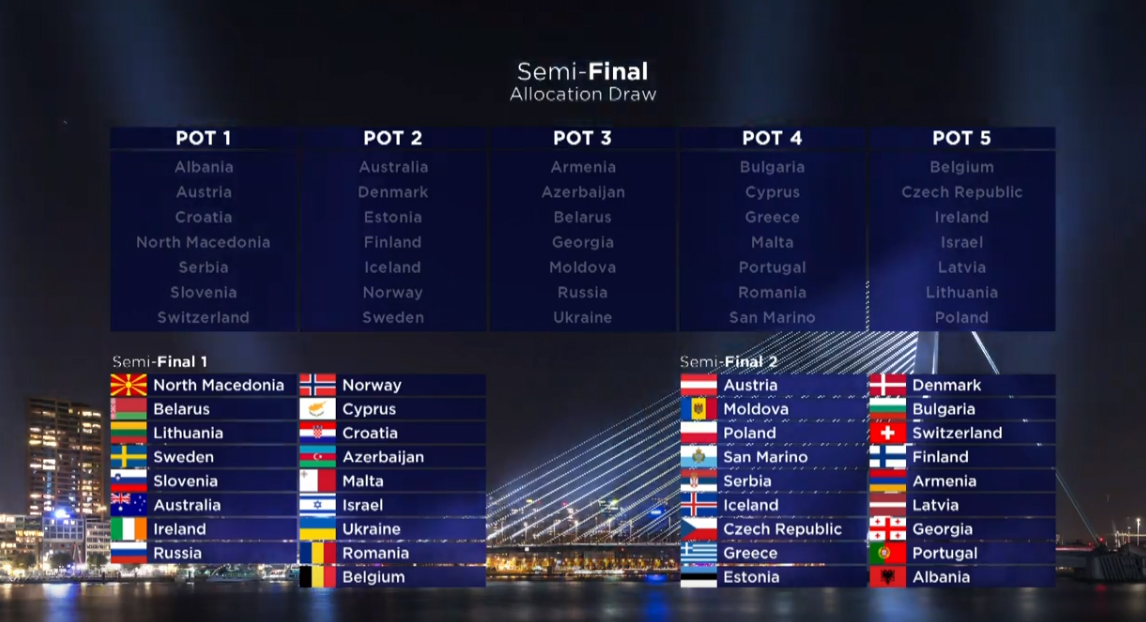 And this ís the allocation draw!