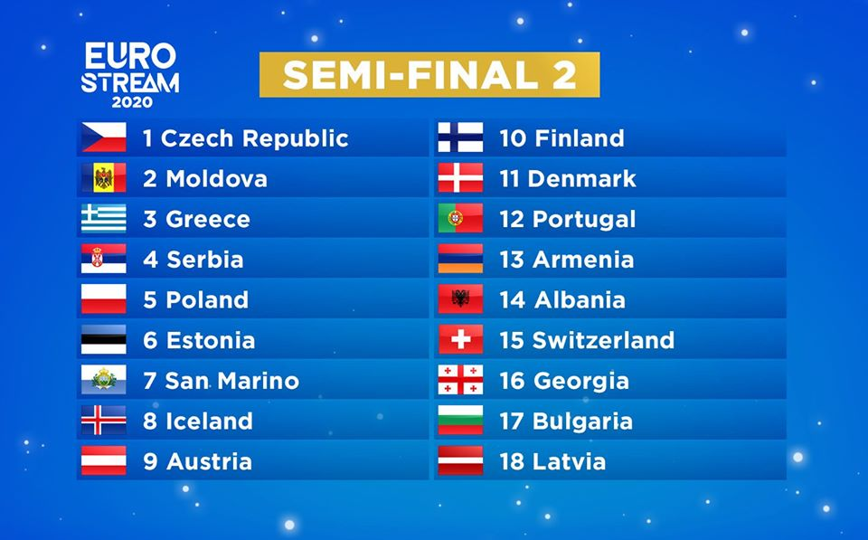 Tonight is the night: semifinal 2 of Eurostream!!